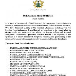 Repatriation To Ghana